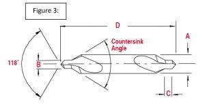 Neill-LaVielle Louisville Countersink Angle